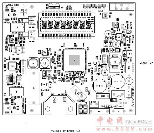 stcomet智能电表和动力线通信(plc)开发
