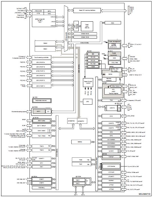 电路 电路图 电子 设计 素材 原理图 537_691 竖版 竖屏